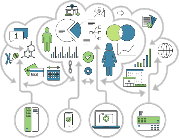 HealthVerity platform illustrated diagram